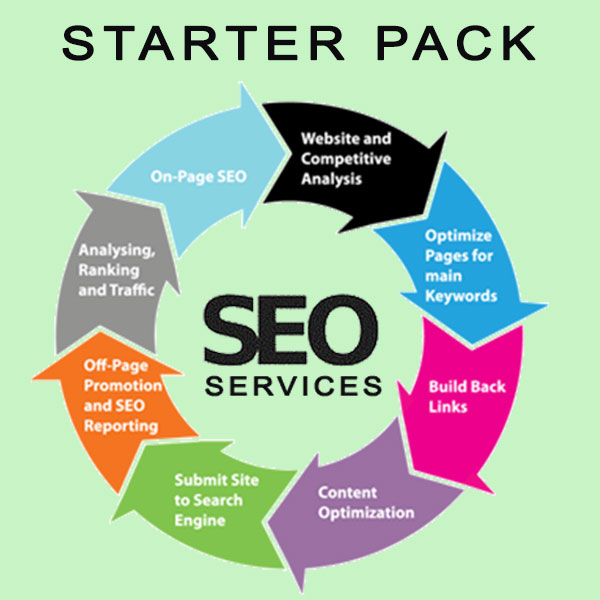 SEO starter pack for Small Business